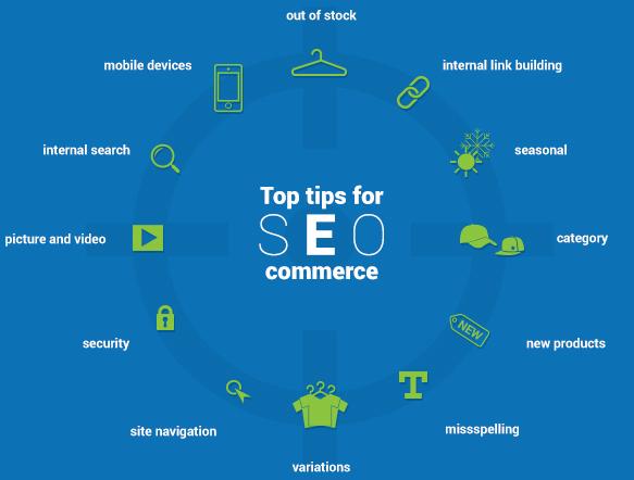 17 tips til nettbutikk-SEO.
